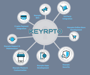 Keyrpto: Token Generation Main Event To Begin Imminently
